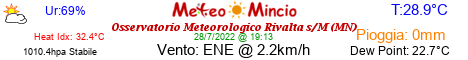 MeteoMincio weather