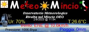 Rivalta sul Mincio - Lombardy, IT
